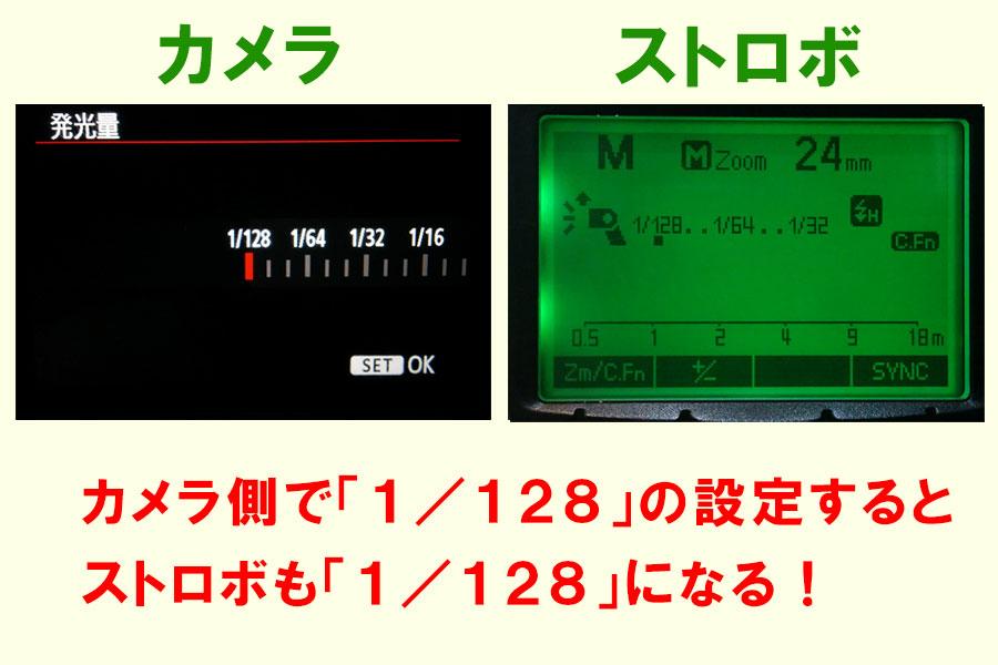 光量「1/128」に設定