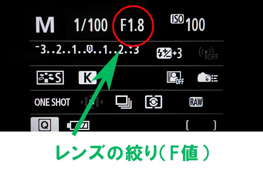 レンズの絞り(F値)