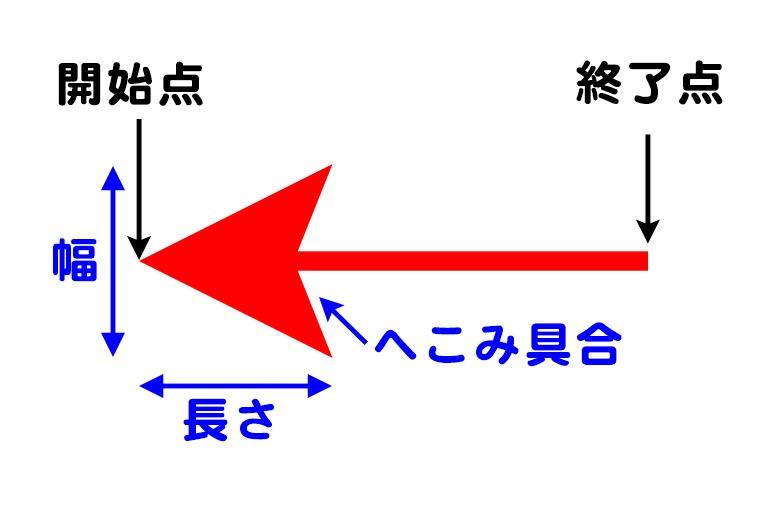 ラインツールで矢印を作る方法