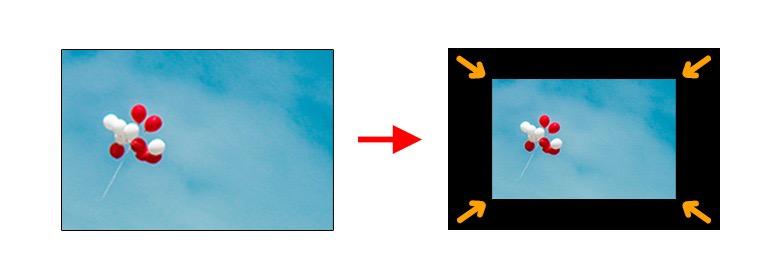 画像表示の拡大・縮小のショートカット4つ
