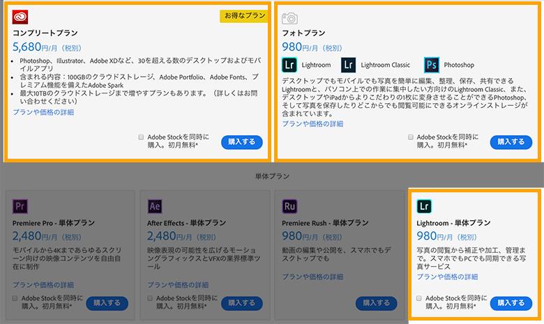 Lightroomは、¥980/月(税別)