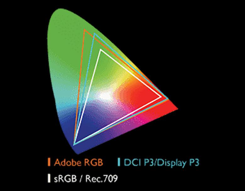 Adobe RGBカバー率 99%でプリントにも対応