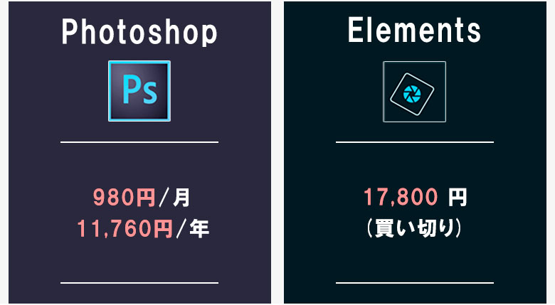 PhotoshopとElementsの違い