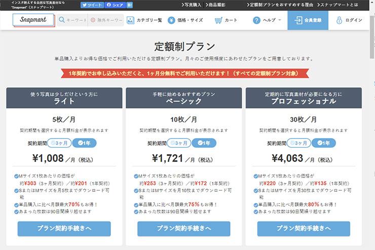 ストックフォト(レンポジ)サイト:Snapmart(スナップマート)