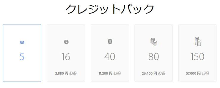 Adobe Stockクレジットパックの料金