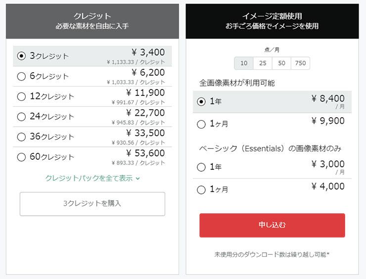 iStockの料金