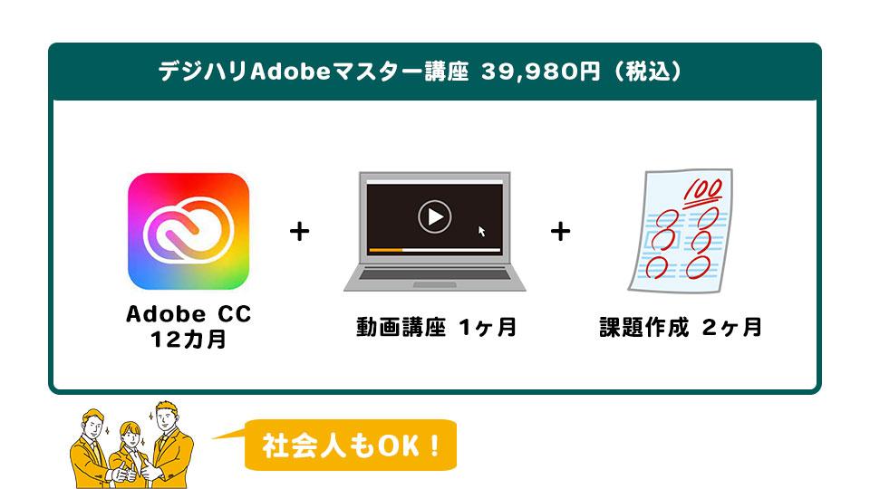 Adobe CCを格安で買う方法